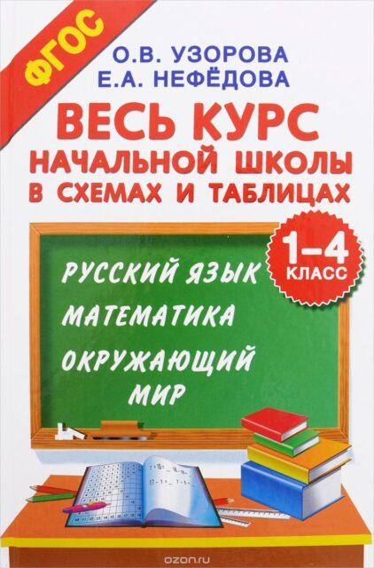 Весь курс начальной школы в схемах и таблицах 1-4 класс